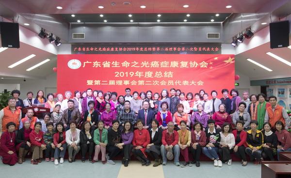 名称:2019年度总结暨第二届理事会第二次会员代表大会 级别:普通图片